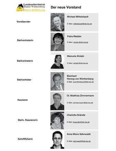 Vorstand 19.Landeselternbeirat